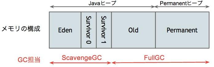gcimage